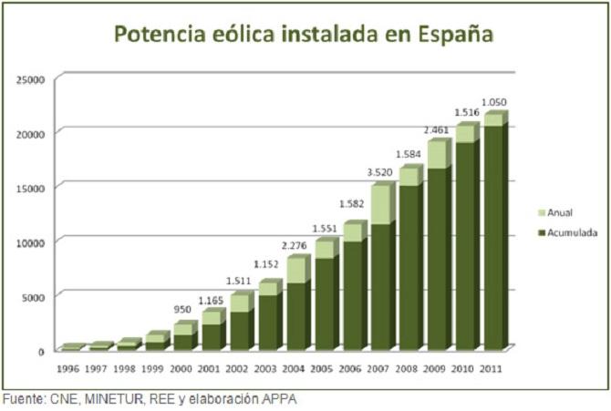 Potencia_eolica.jpg