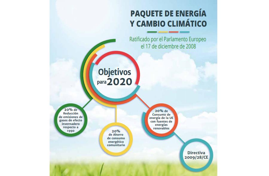 PAQUETE-DE-ENERGIA-Y-CAMBIO-CLIMATICO.png