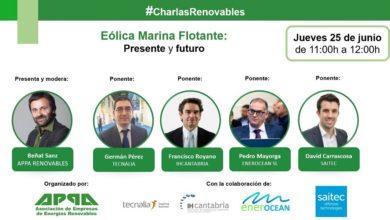 Eólica Marina Flotante: Presente y Futuro