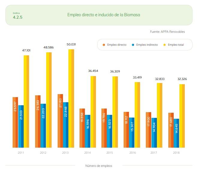 BIOMASA-2018-Empleos.jpg